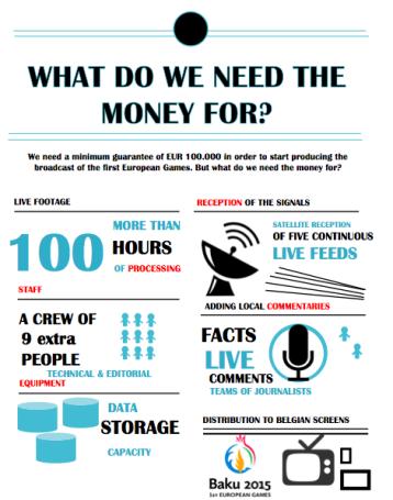 Infographic bring team belgium home